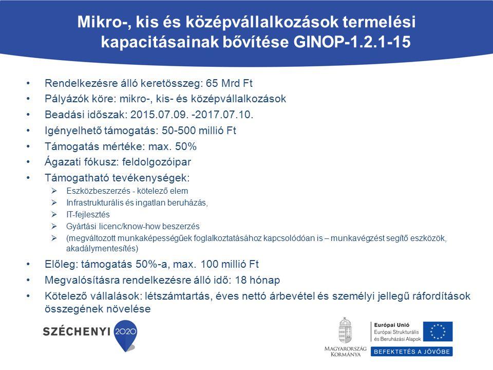 Mikro-, kis és középvállalkozások termelési kapacitásainak bővítése GINOP-1.2.1-15