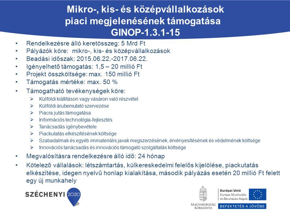 Mikro-, kis- és középvállalkozások piaci megjelenésének támogatása GINOP-1.3.1-15