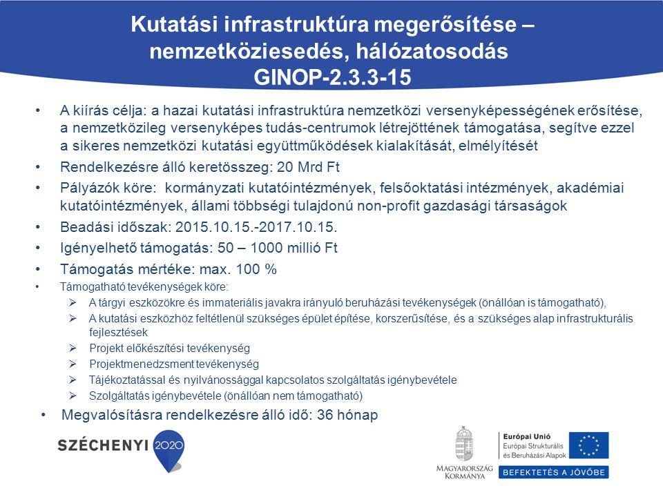 Kutatási infrastruktúra megerősítése – nemzetköziesedés, hálózatosodás GINOP-2.3.3-15