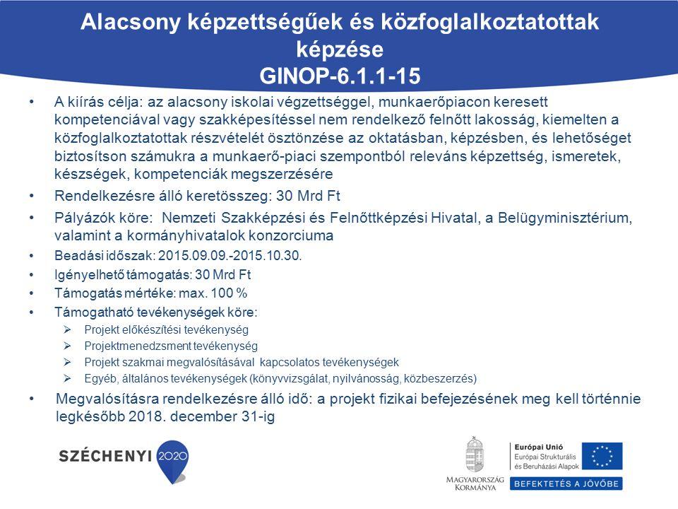 Alacsony képzettségűek és közfoglalkoztatottak képzése GINOP-6.1.1-15
