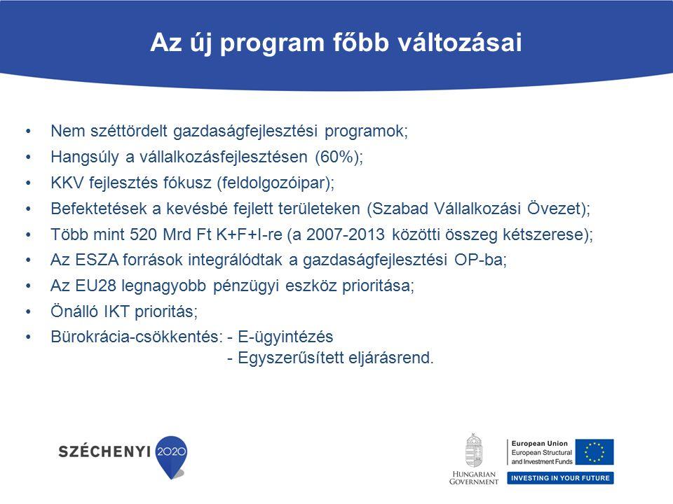 Az új program főbb változásai