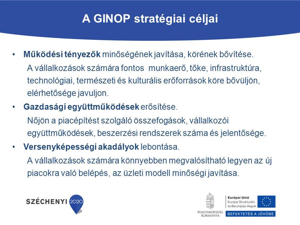 A GINOP stratégiai céljai