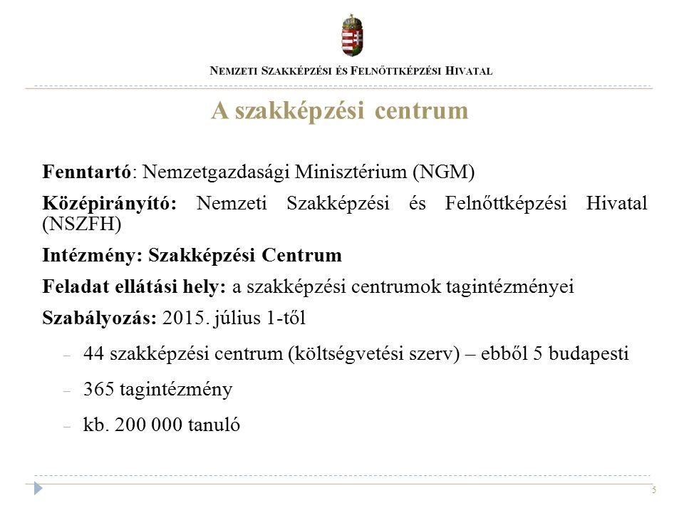 A szakképzési centrum Fenntartó: Nemzetgazdasági Minisztérium (NGM)