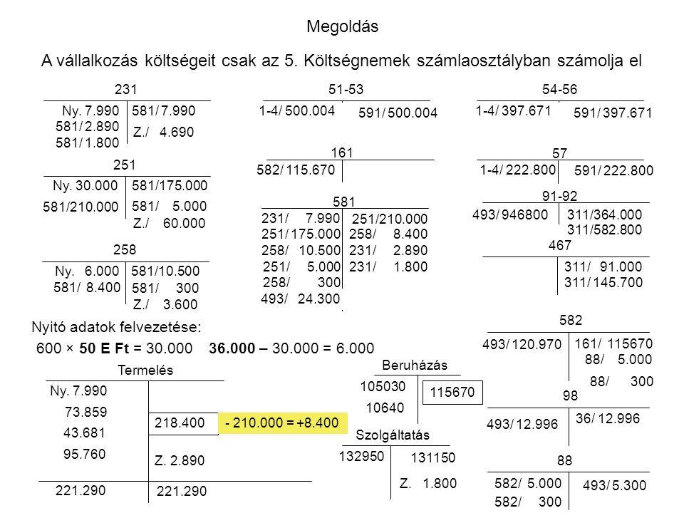 Megoldás A vállalkozás költségeit csak az 5. Költségnemek számlaosztályban számolja el. 231. 51-53.