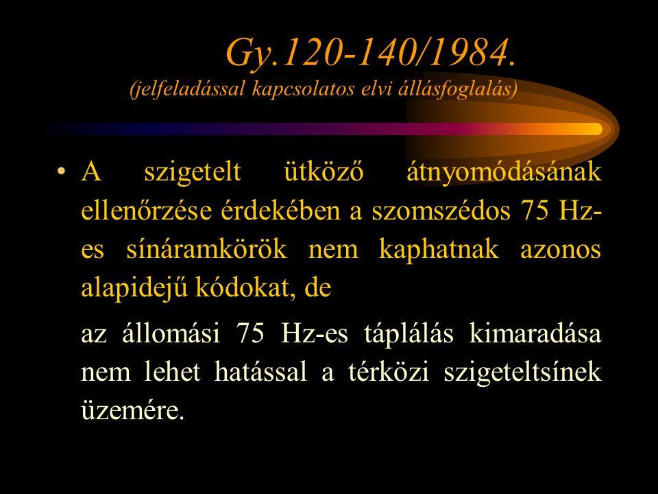 Gy.120-140/1984. (jelfeladással kapcsolatos elvi állásfoglalás)