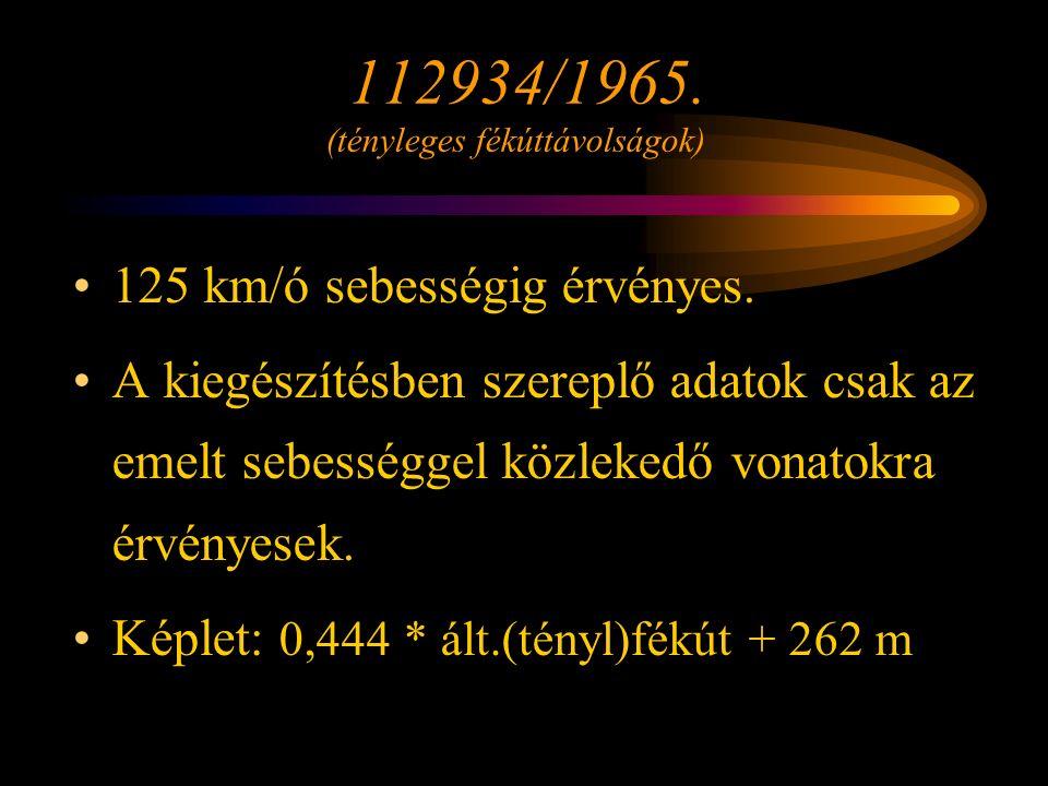 112934/1965. (tényleges fékúttávolságok)