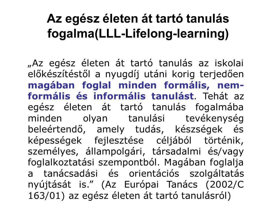 Az egész életen át tartó tanulás fogalma(LLL-Lifelong-learning)