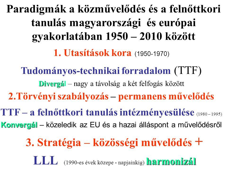 LLL (1990-es évek közepe - napjainkig) harmonizál