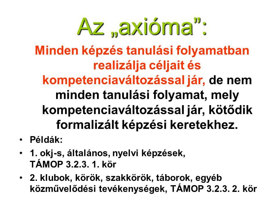 """Az """"axióma :"""