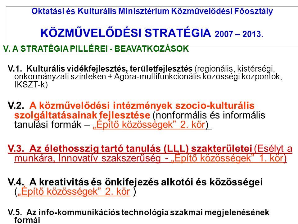 KÖZMŰVELŐDÉSI STRATÉGIA 2007 – 2013.