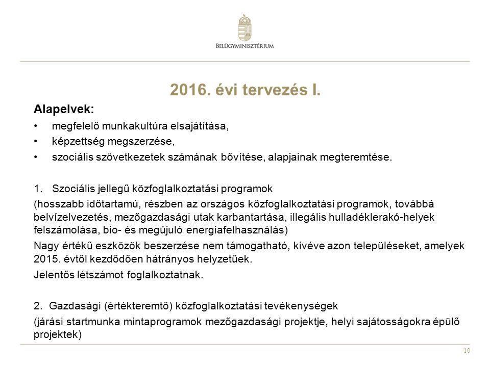 2016. évi tervezés I. Alapelvek: megfelelő munkakultúra elsajátítása,
