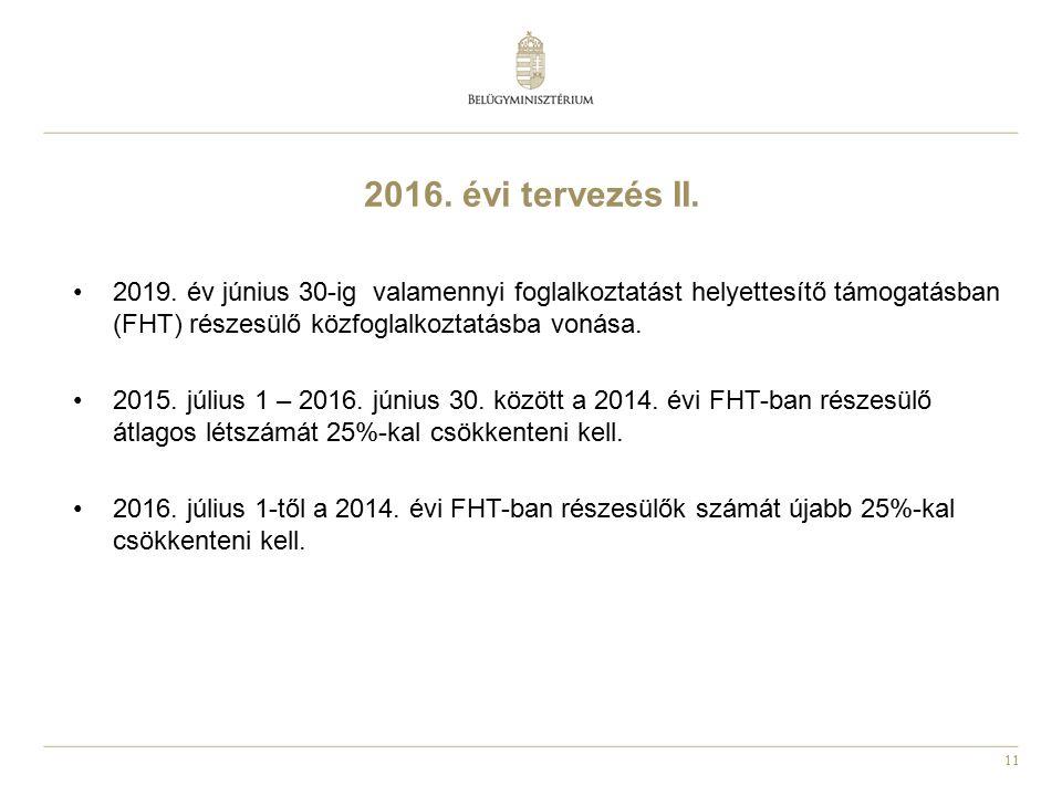 2016. évi tervezés II. 2019. év június 30-ig valamennyi foglalkoztatást helyettesítő támogatásban (FHT) részesülő közfoglalkoztatásba vonása.