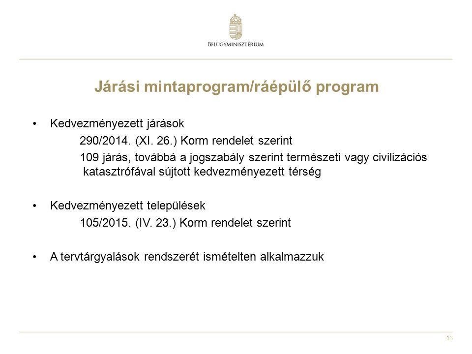 Járási mintaprogram/ráépülő program