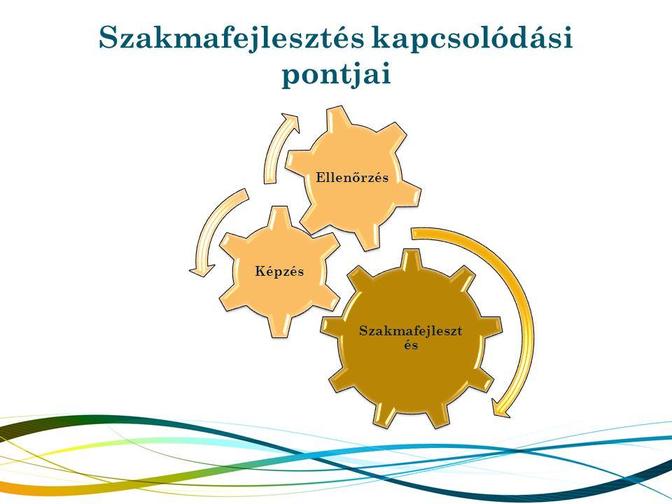 Szakmafejlesztés kapcsolódási pontjai