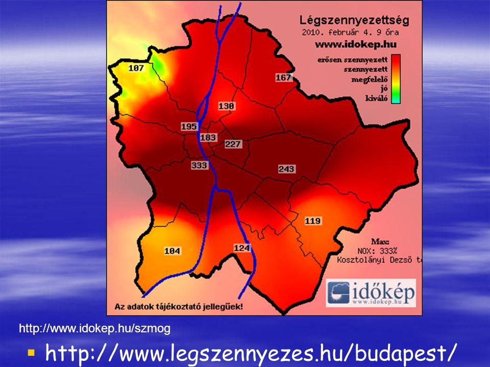 http://www.idokep.hu/szmog http://www.legszennyezes.hu/budapest/