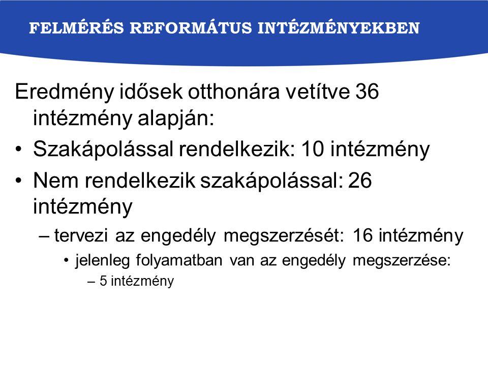 Felmérés Református intézményekben