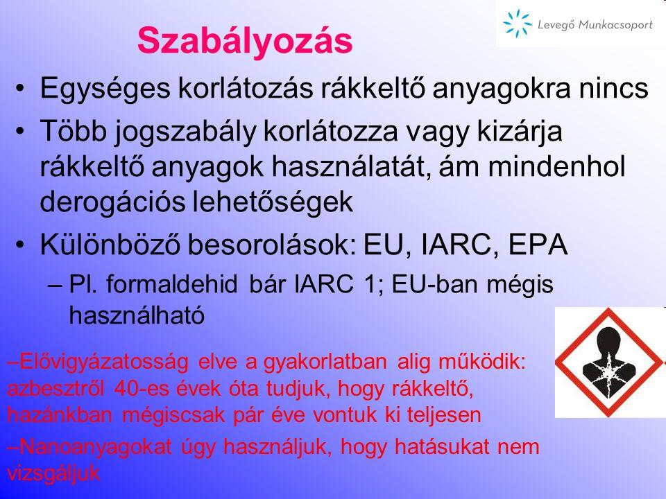 Szabályozás Egységes korlátozás rákkeltő anyagokra nincs