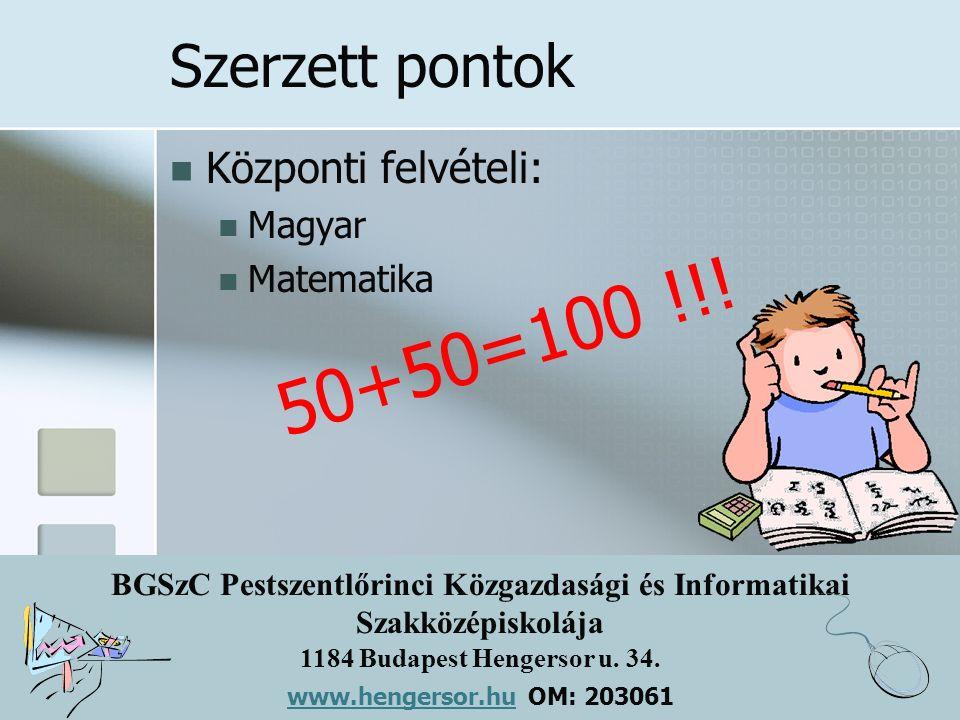 Szerzett pontok Központi felvételi: Magyar Matematika 50+50=100 !!!
