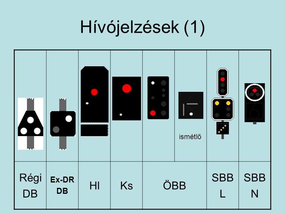 Hívójelzések (1) Régi DB Hl Ks ÖBB SBB L N Ex-DR ismétlő ÖBB