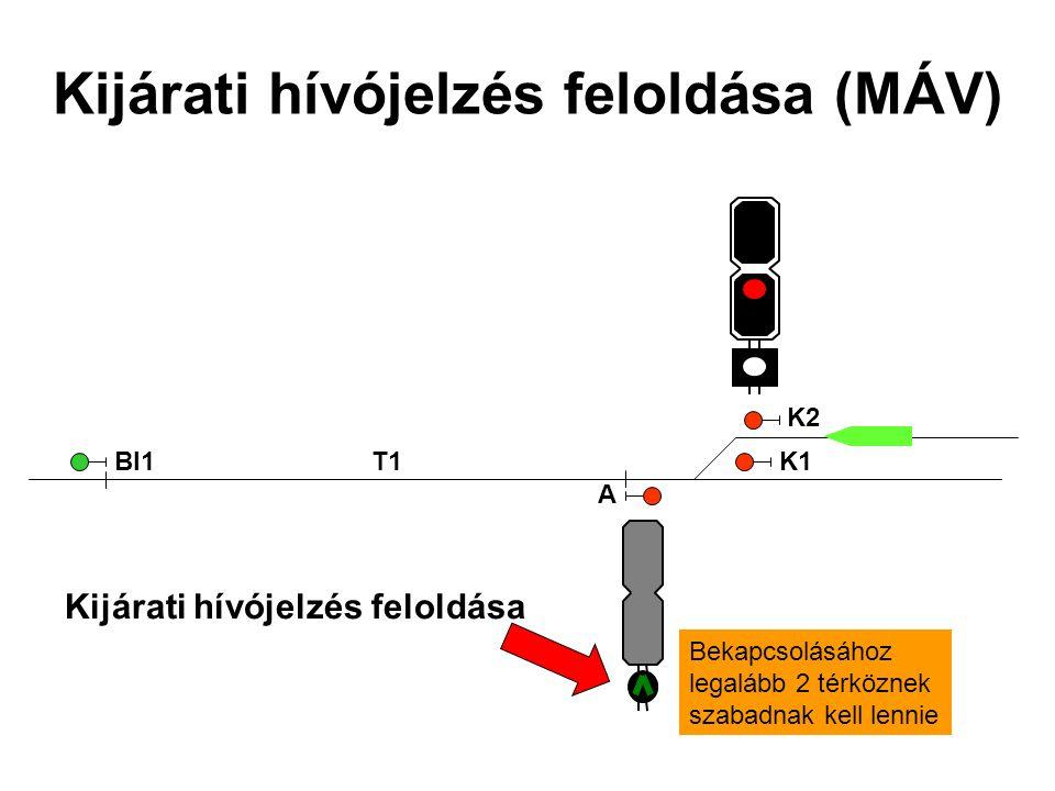 Kijárati hívójelzés feloldása (MÁV)