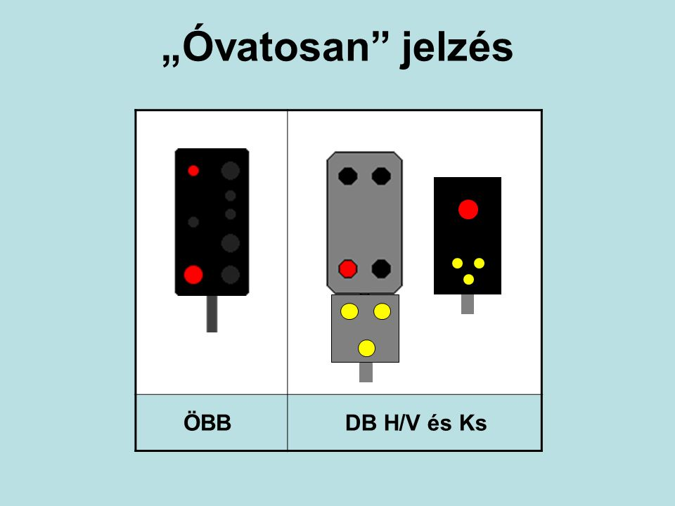 """""""Óvatosan jelzés ÖBB DB H/V és Ks"""