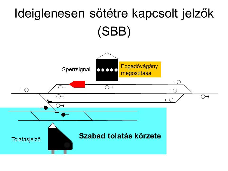 Ideiglenesen sötétre kapcsolt jelzők (SBB)