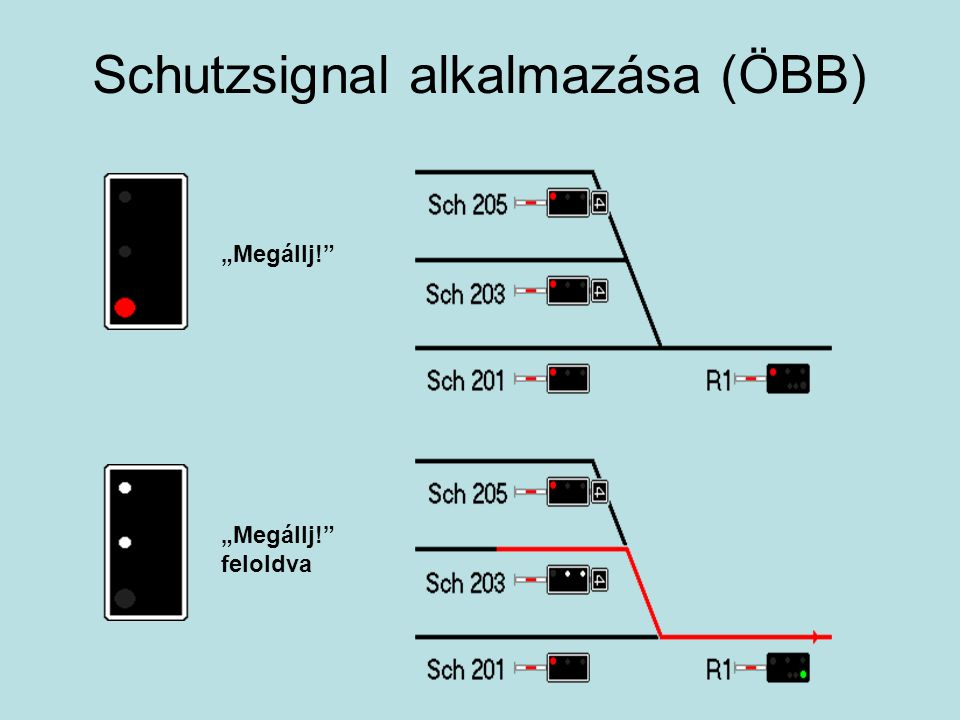Schutzsignal alkalmazása (ÖBB)