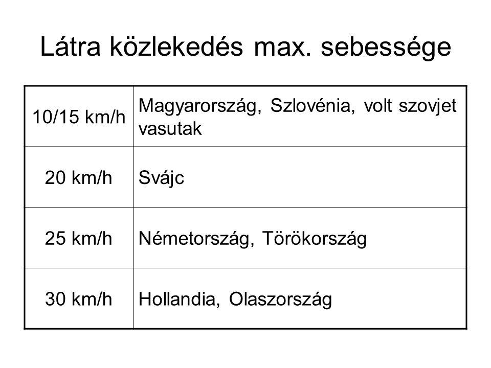 Látra közlekedés max. sebessége