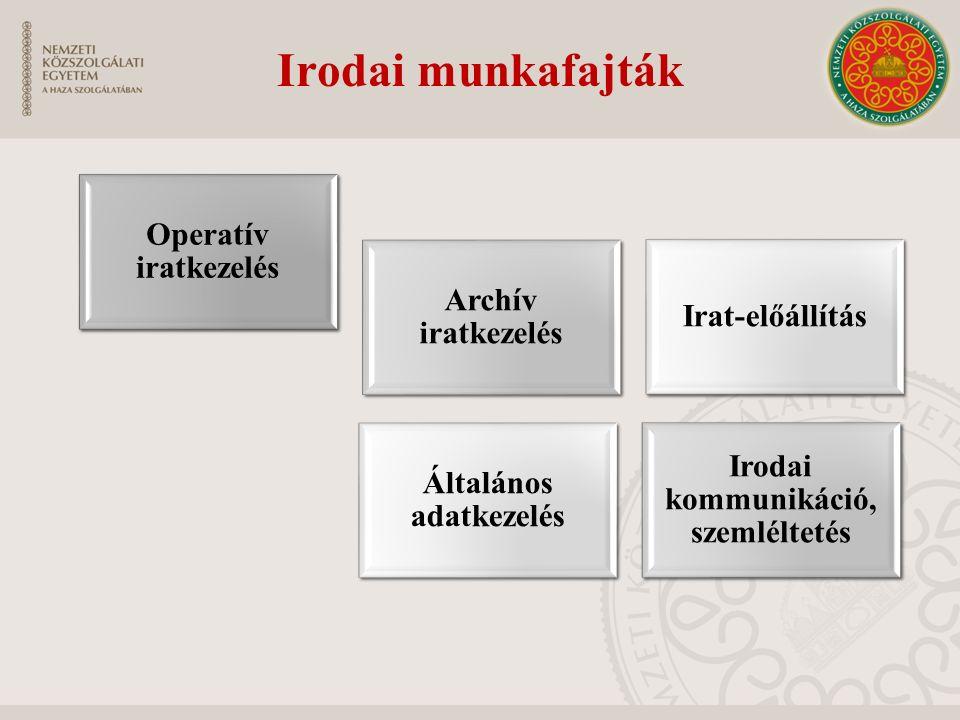 Általános adatkezelés Irodai kommunikáció, szemléltetés