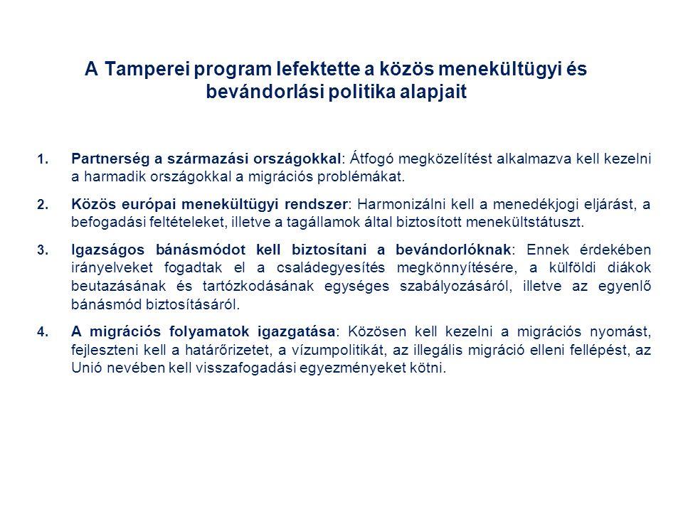 A Tamperei program