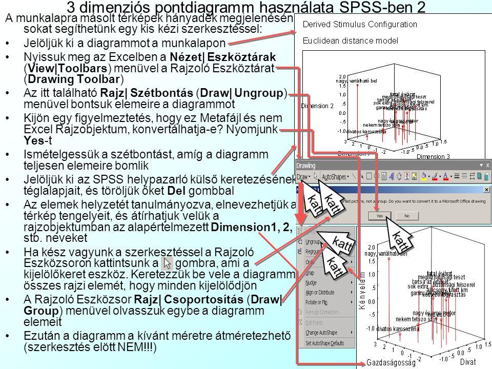 3 dimenziós pontdiagramm használata SPSS-ben 2