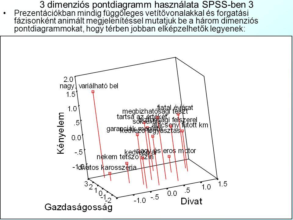 3 dimenziós pontdiagramm használata SPSS-ben 3