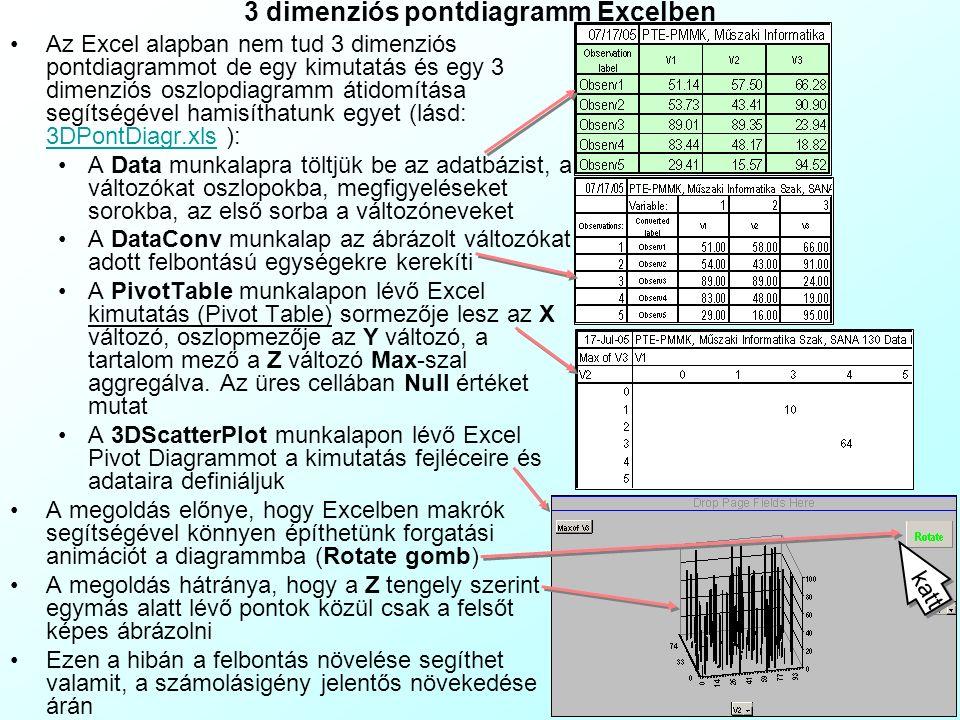 3 dimenziós pontdiagramm Excelben