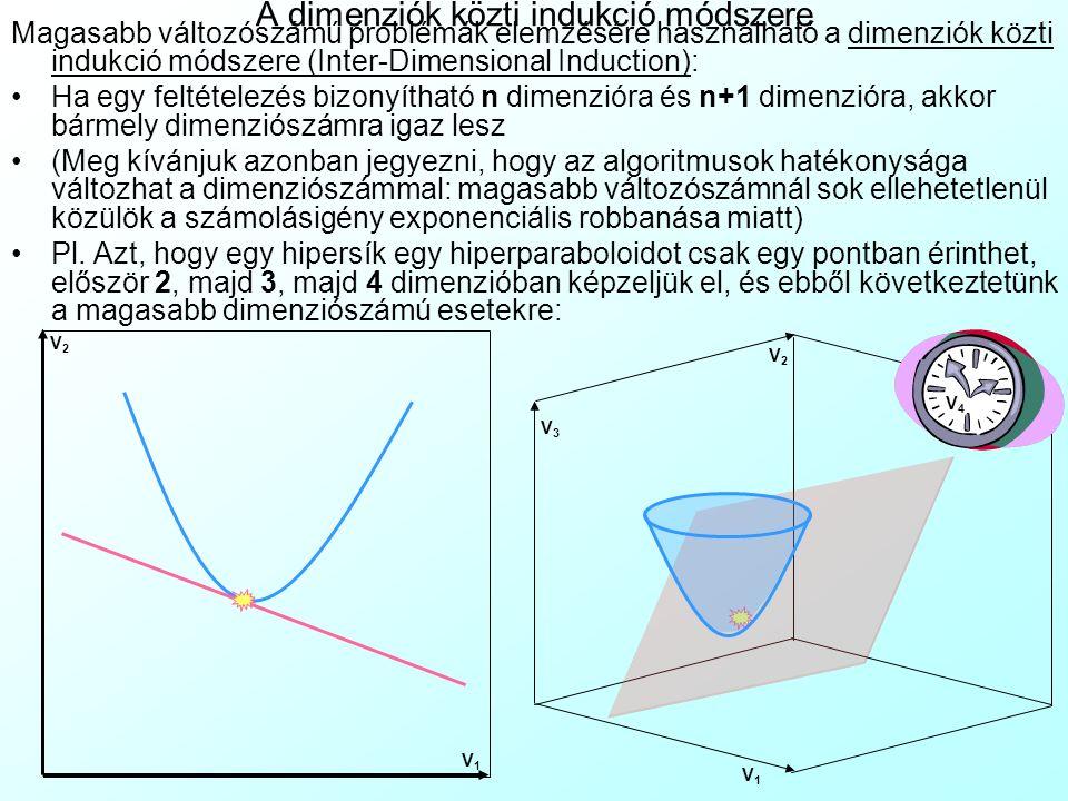 A dimenziók közti indukció módszere