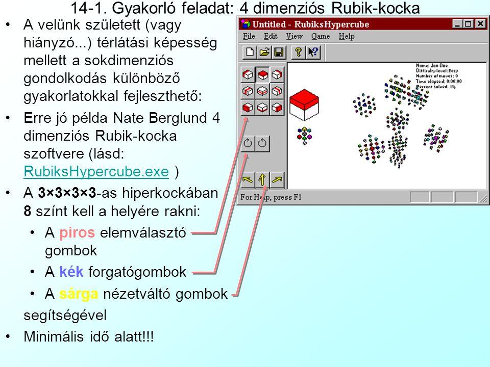 14-1. Gyakorló feladat: 4 dimenziós Rubik-kocka