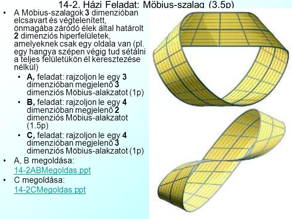 14-2. Házi Feladat: Möbius-szalag (3.5p)