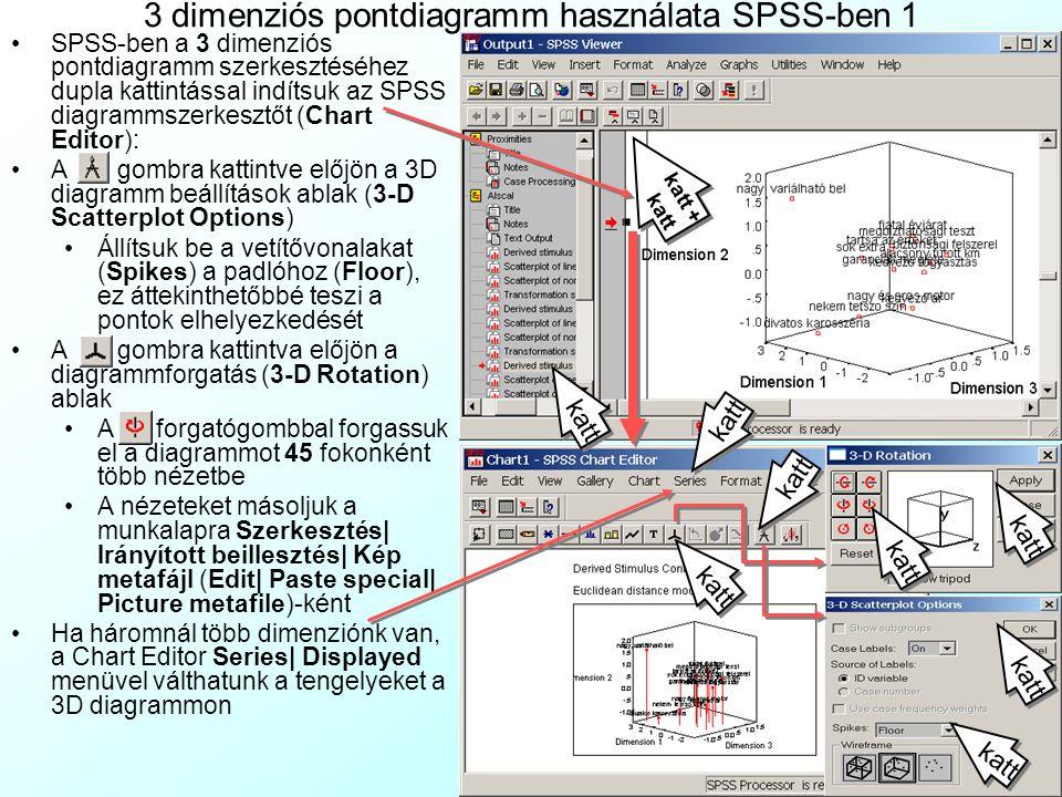 3 dimenziós pontdiagramm használata SPSS-ben 1