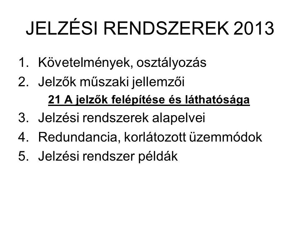 JELZÉSI RENDSZEREK 2013 Követelmények, osztályozás