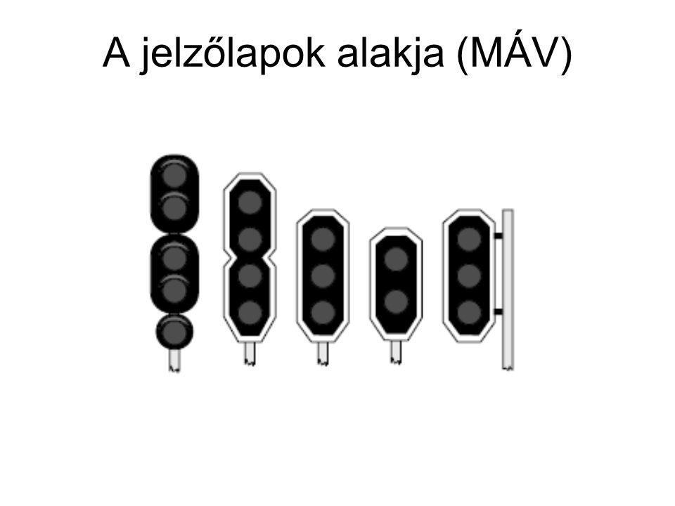 A jelzőlapok alakja (MÁV)