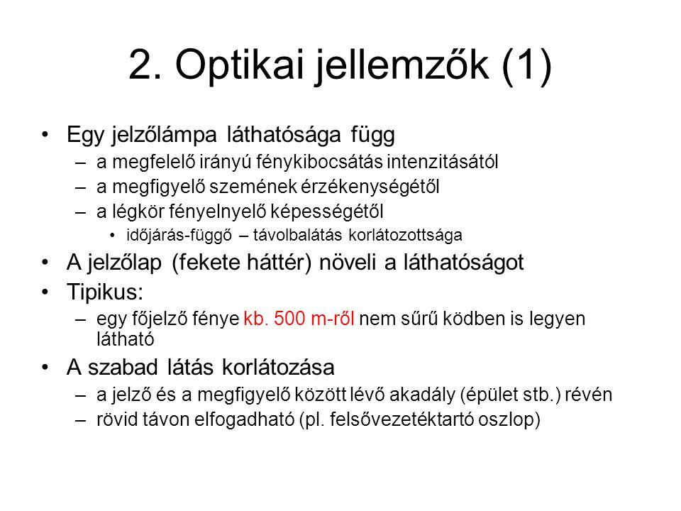 2. Optikai jellemzők (1) Egy jelzőlámpa láthatósága függ