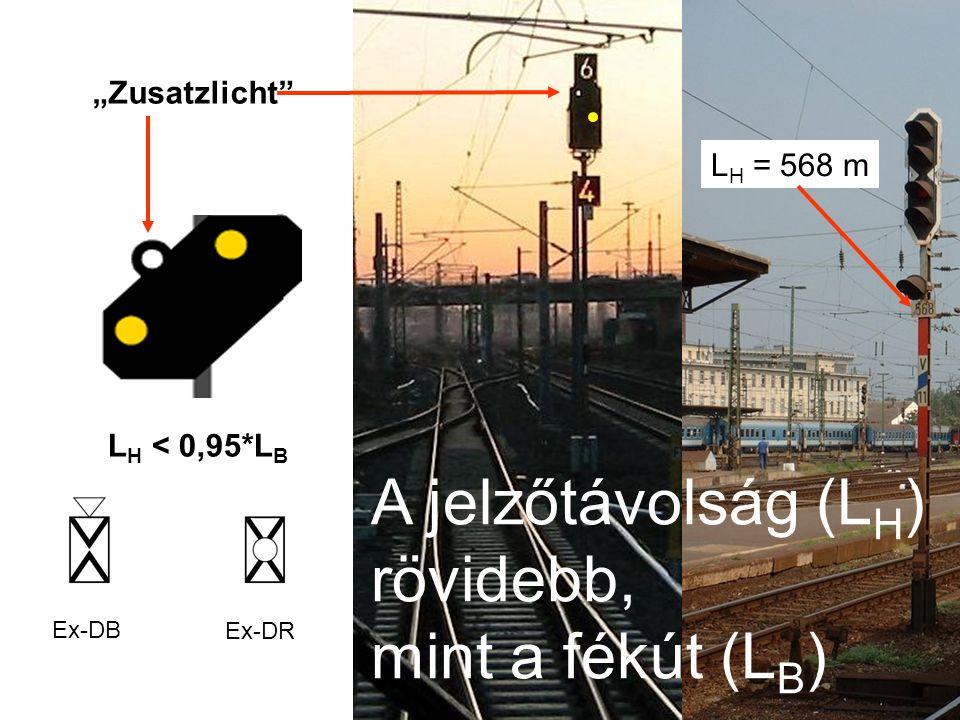 A jelzőtávolság (LH) rövidebb, mint a fékút (LB)
