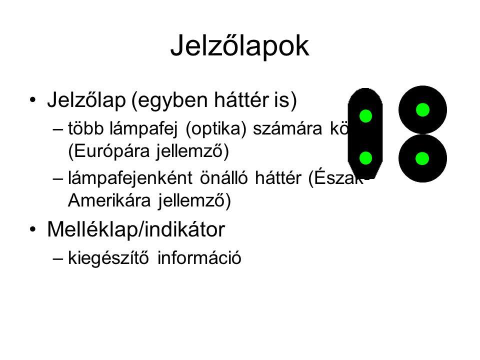 Jelzőlapok Jelzőlap (egyben háttér is) Melléklap/indikátor