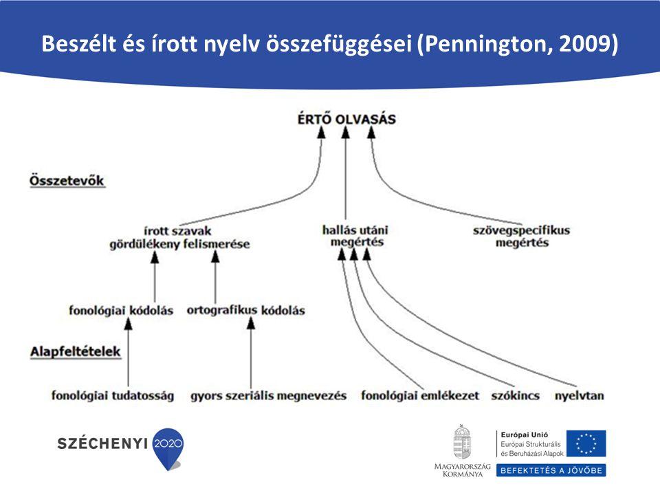 Beszélt és írott nyelv összefüggései (Pennington, 2009)