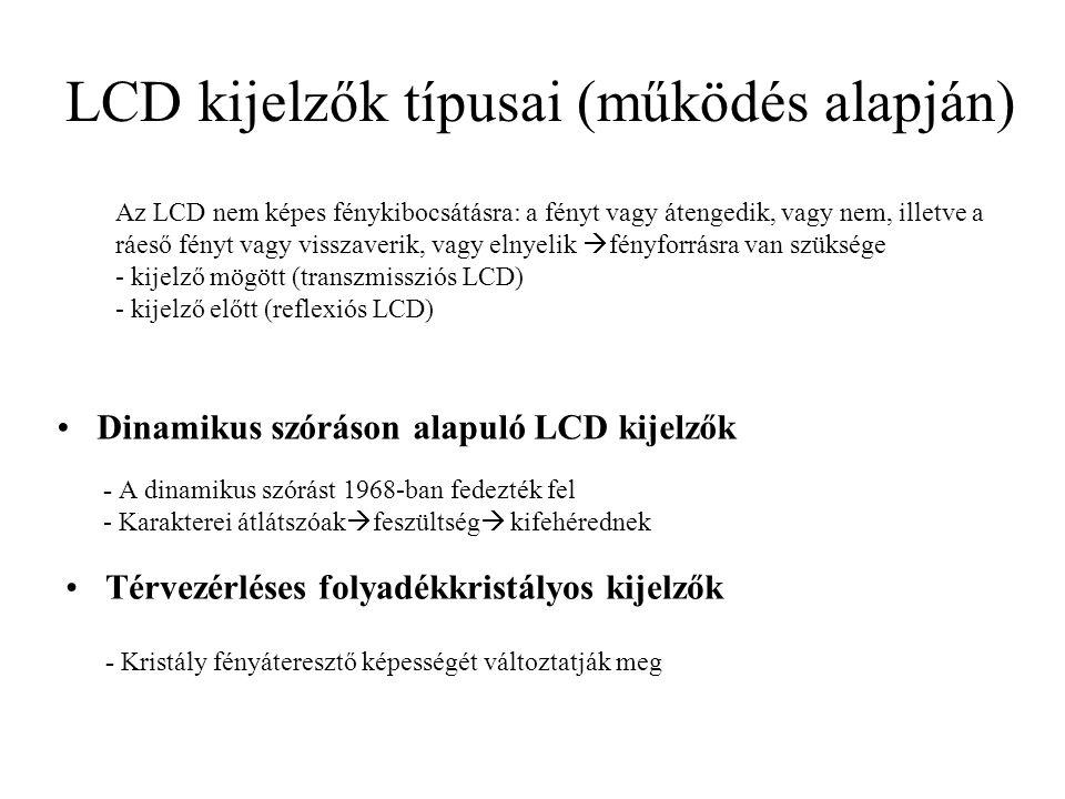 LCD kijelzők típusai (működés alapján)