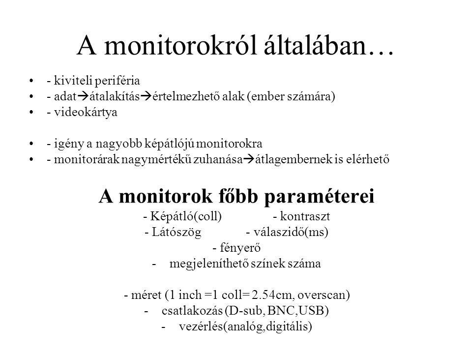 A monitorokról általában…