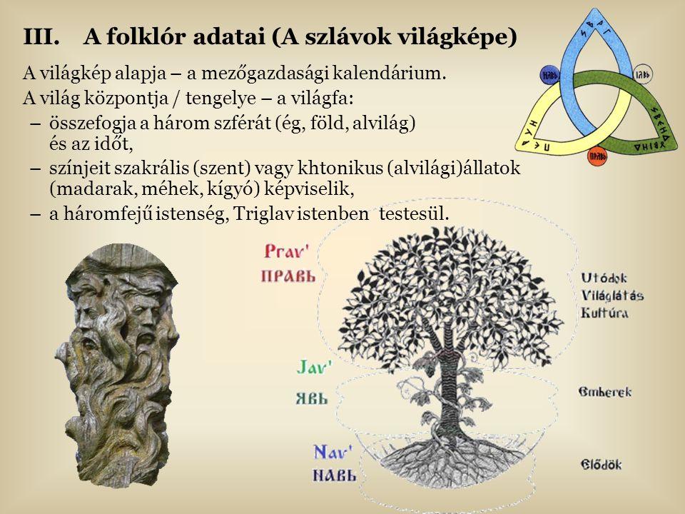 A folklór adatai (A szlávok világképe)