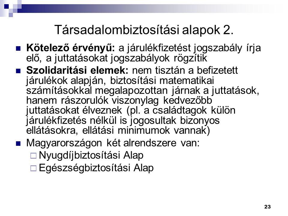 Társadalombiztosítási alapok 2.