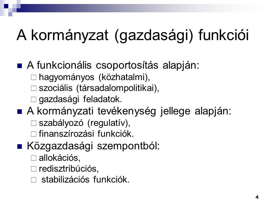A kormányzat (gazdasági) funkciói