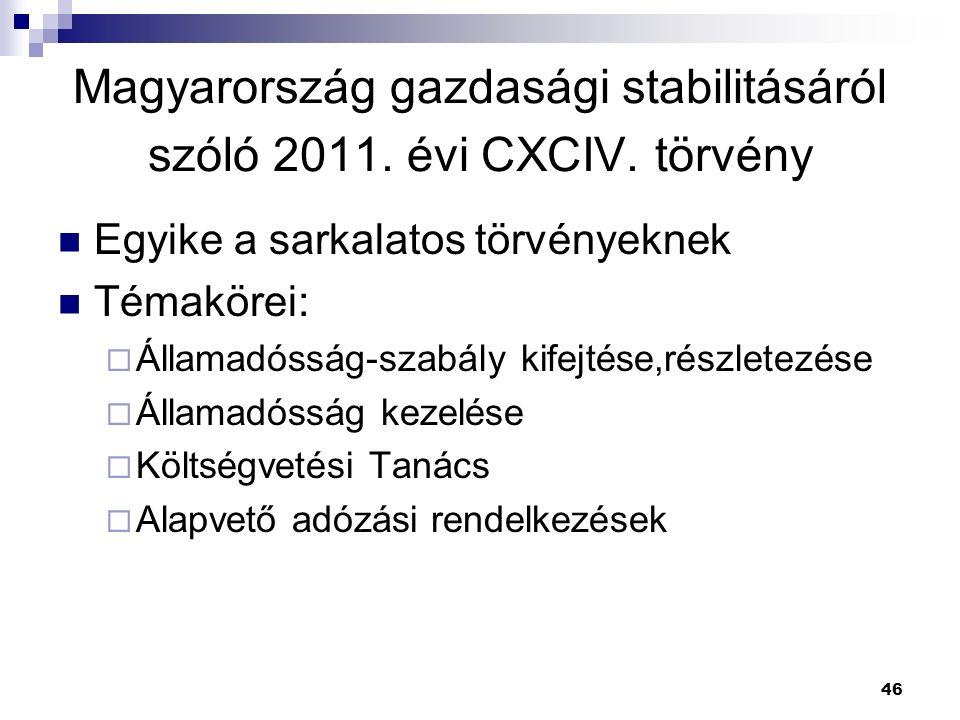 Magyarország gazdasági stabilitásáról szóló 2011. évi CXCIV. törvény
