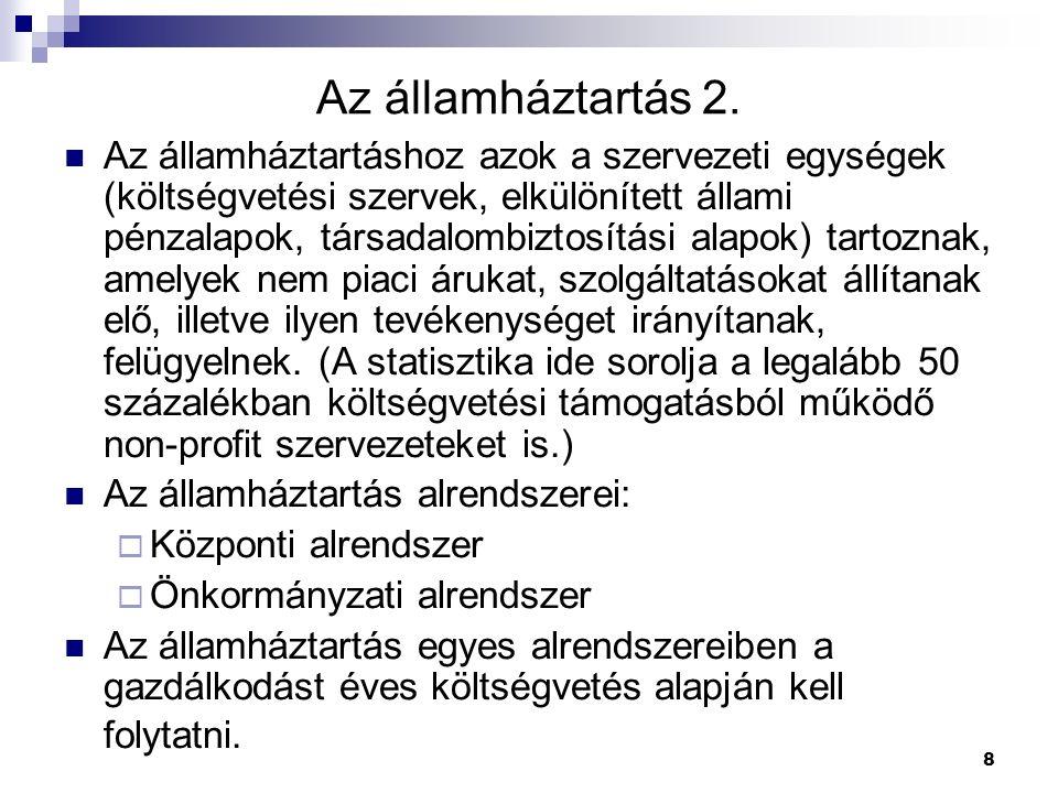 Az államháztartás 2.